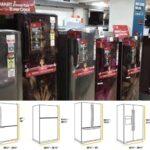 Buzdolabı Seçimi